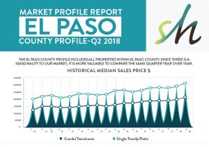 Q2 2018 Market Report for Colorado Springs